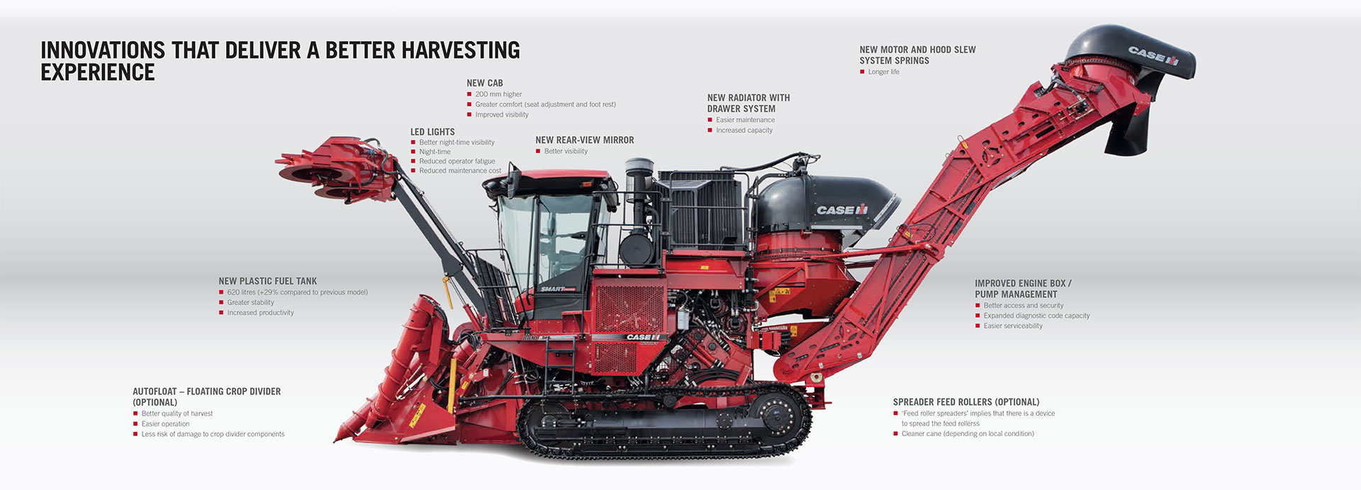 caseih harvester innovations