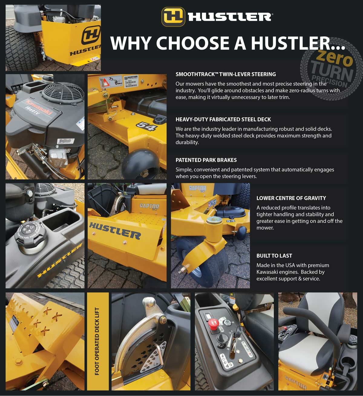 why choose hustler jan2021